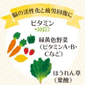ビタミンを含む食材